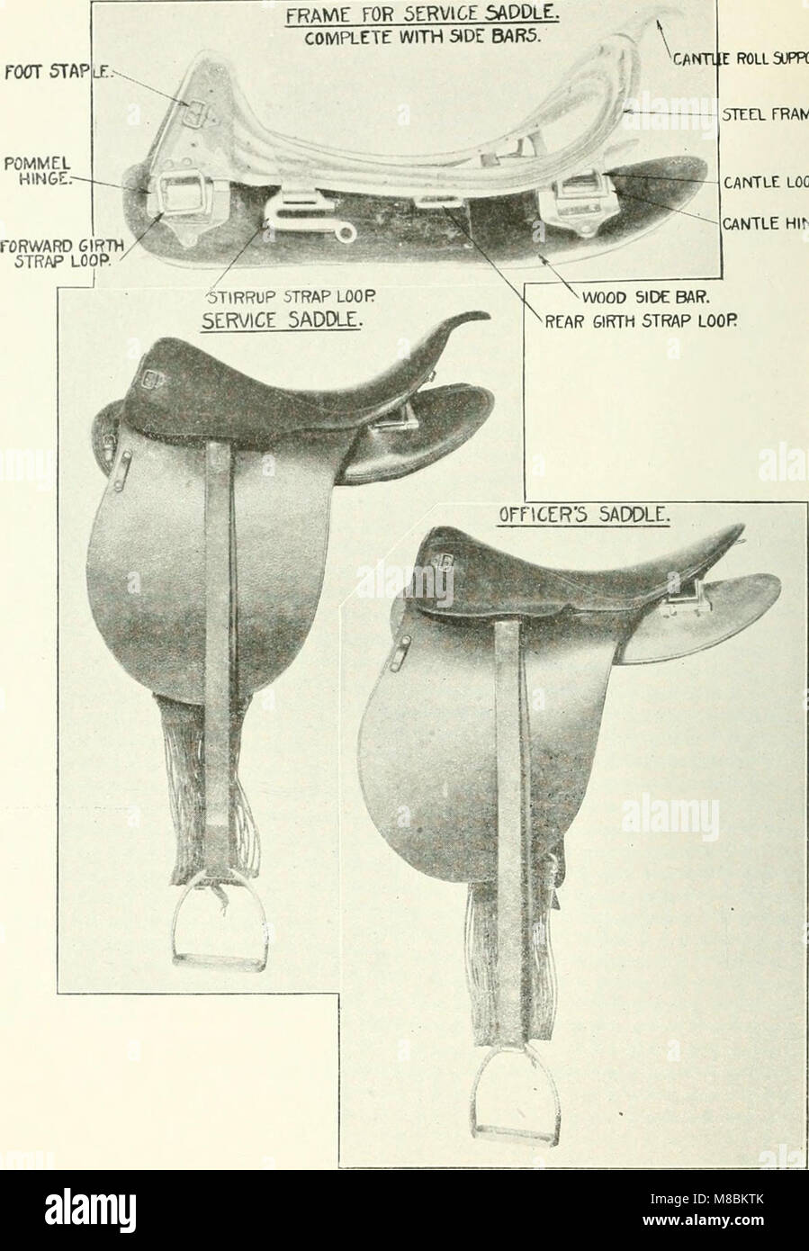 Description and directions for the use and care of cavalry equipment, model of 1912 Oct. 5, 1914 (1918) (14769690022) - Stock Image