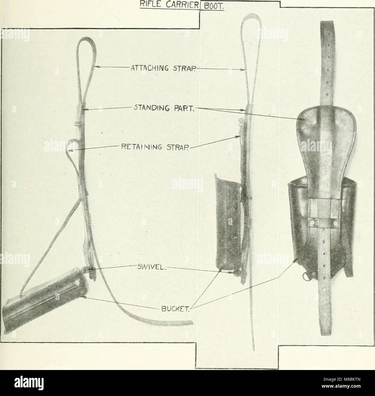 Description and directions for the use and care of cavalry equipment, model of 1912 Oct. 5, 1914 (1918) (14769691422) - Stock Image