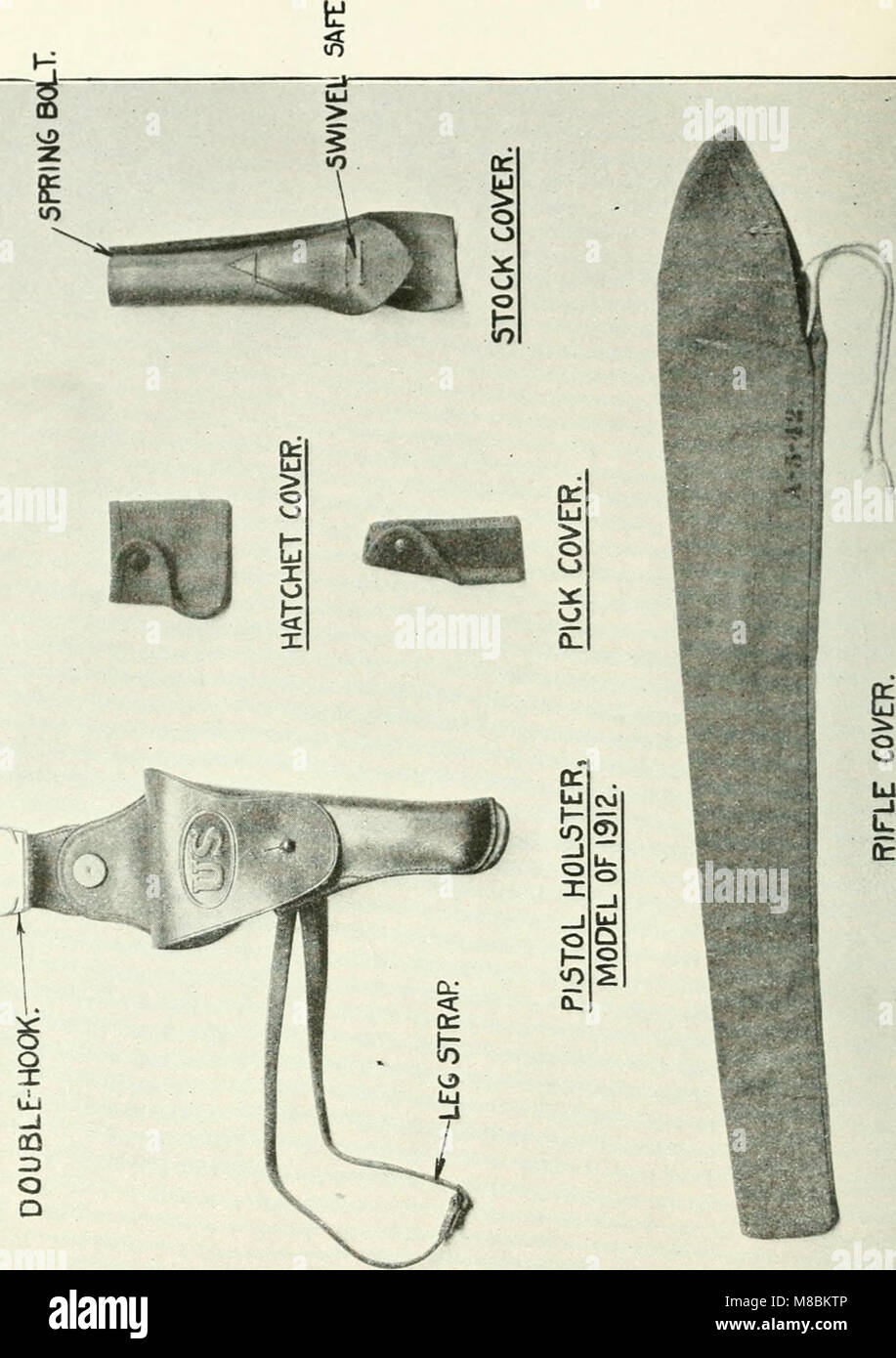 Description and directions for the use and care of cavalry equipment, model of 1912 Oct. 5, 1914 (1918) (14769692692) - Stock Image