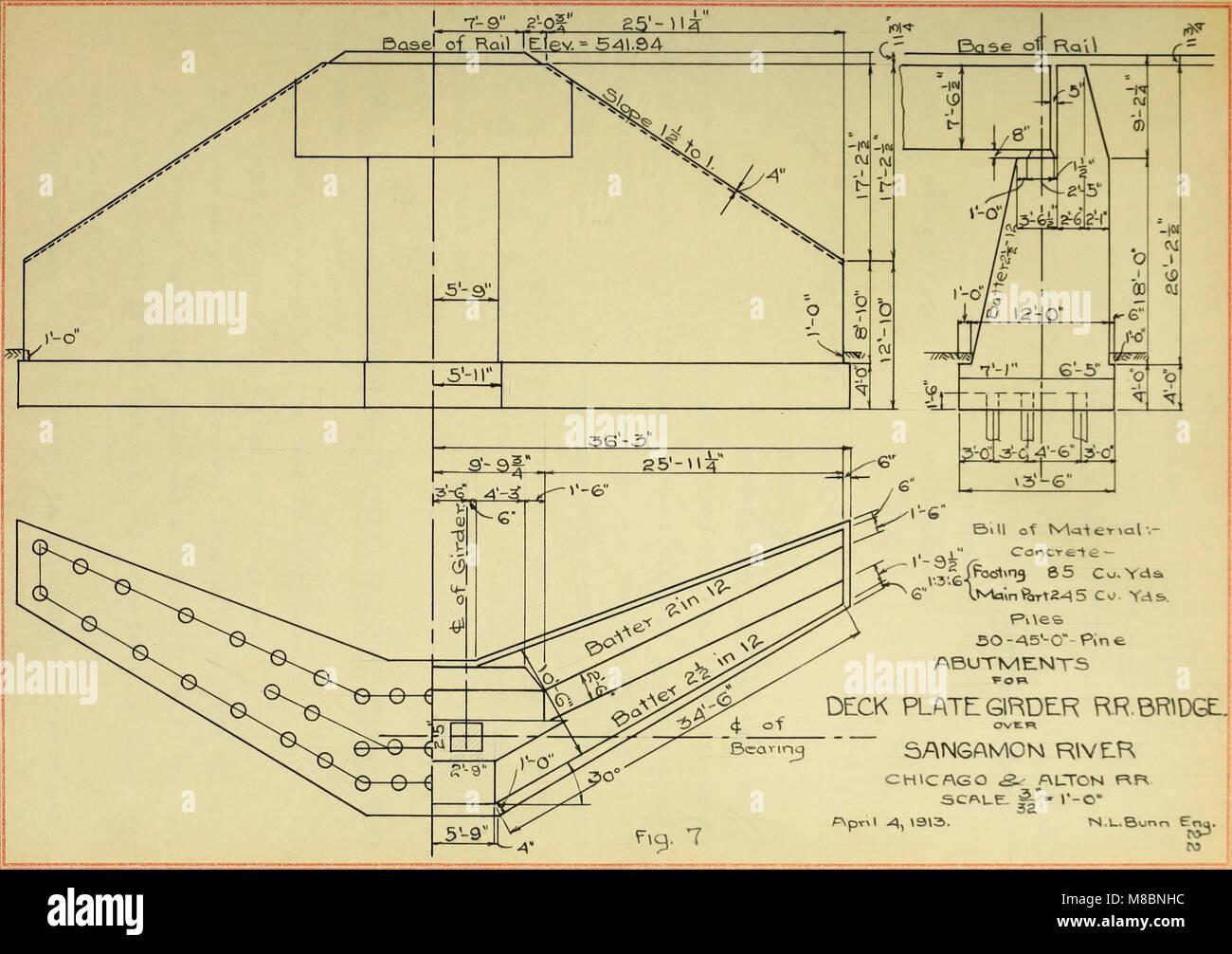Plate Girder Bridge Stock Photos Images Beam Diagram Of The Design Concept A Railroad 1913 14574185110