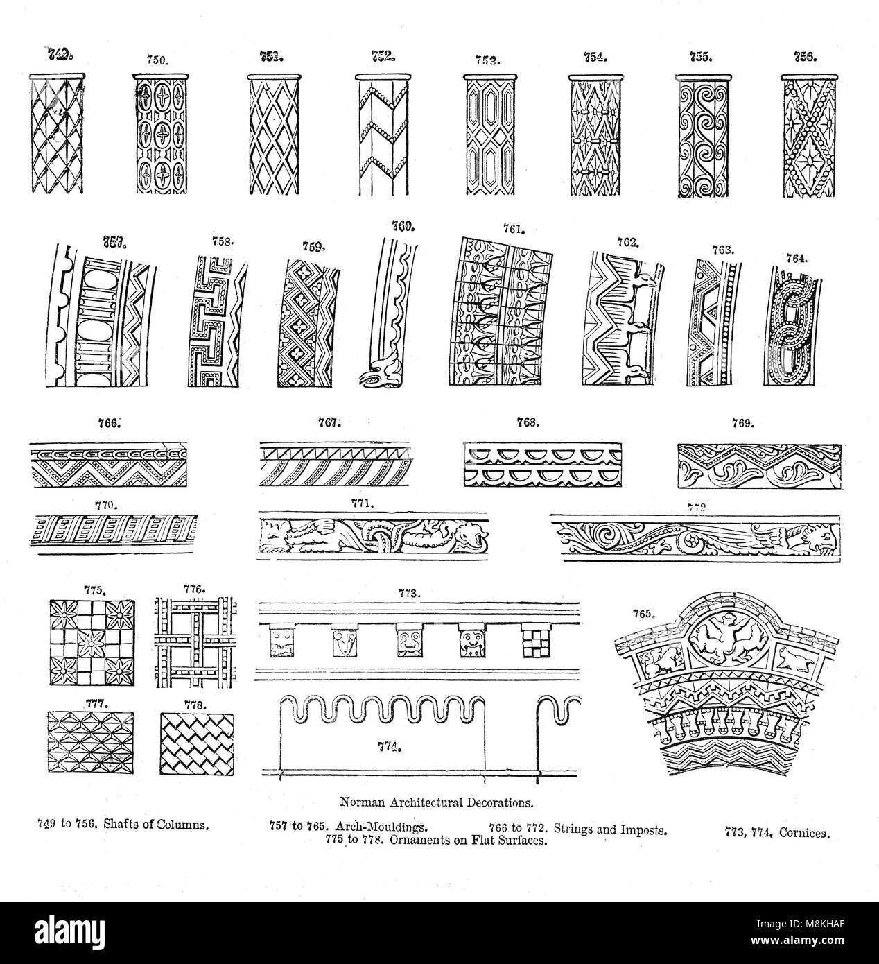 An architectural drawing of Norman Romanesque decoration. The style was instigated by William the Conqueror from - Stock Image