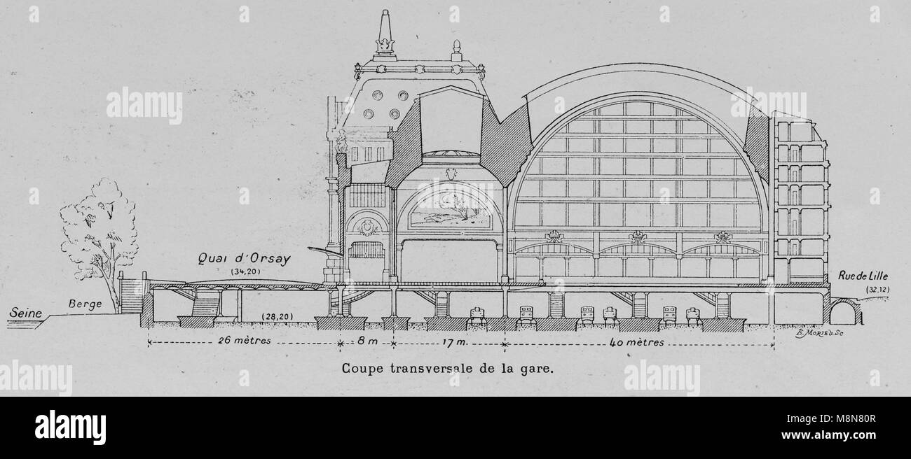 Longitudinal section of the Orléans Railway Station, Picture from the French weekly newspaper l'Illustration, - Stock Image
