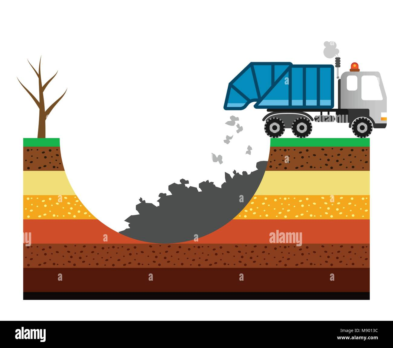 Environment pollution illustration with garbage truck. Poisoned soil. - Stock Vector
