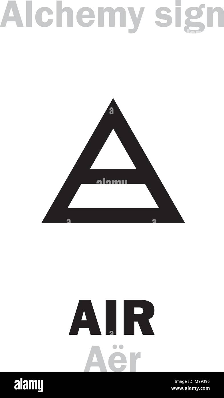 Alchemy Alphabet Air Ar One Of Primary Elements State Gas