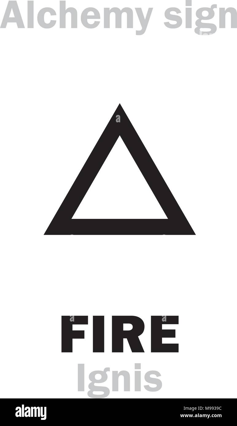 Alchemy Alphabet Fire Ignis One Of Primary Elements State