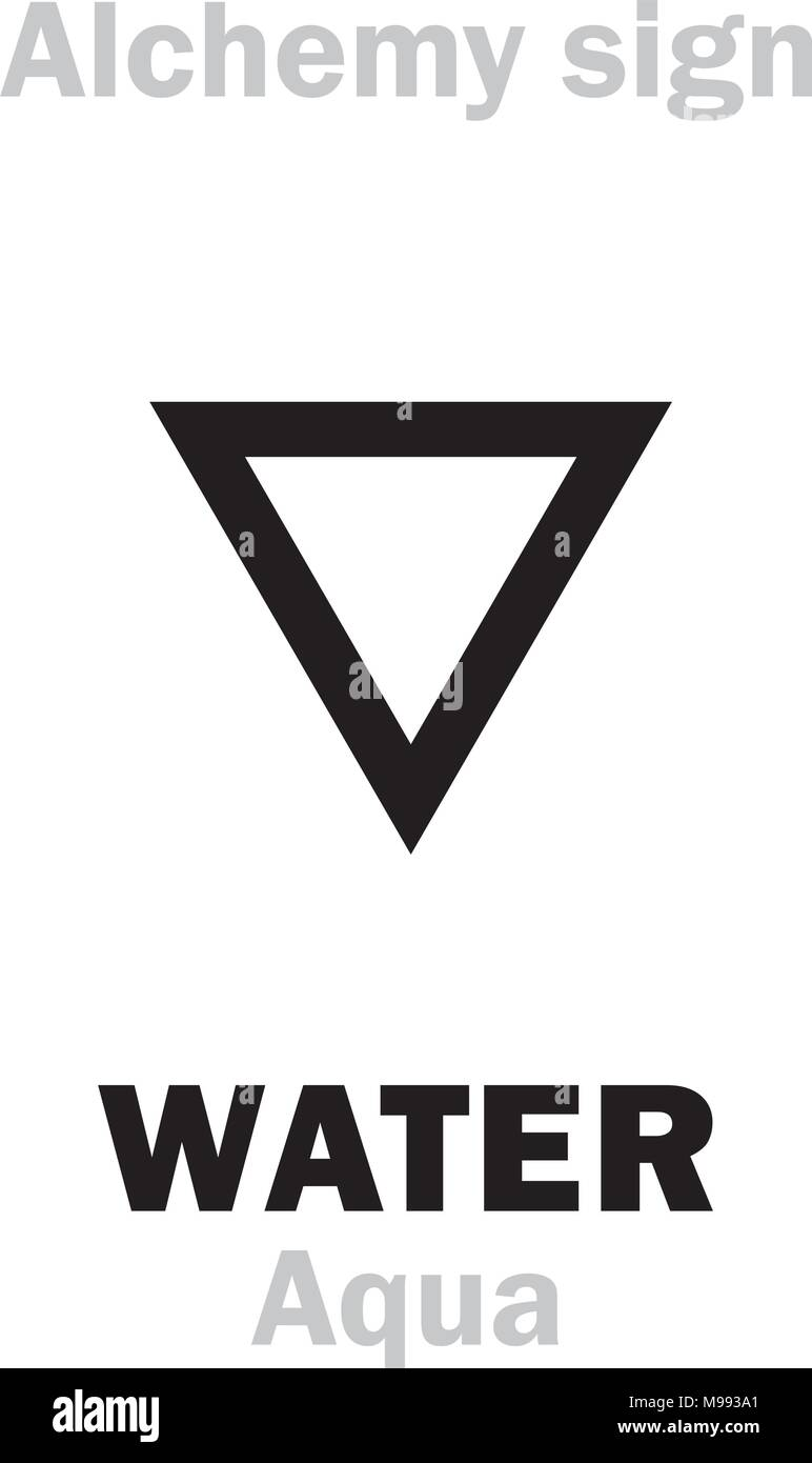 Chemical formula water h2o stock vector images alamy buycottarizona Choice Image