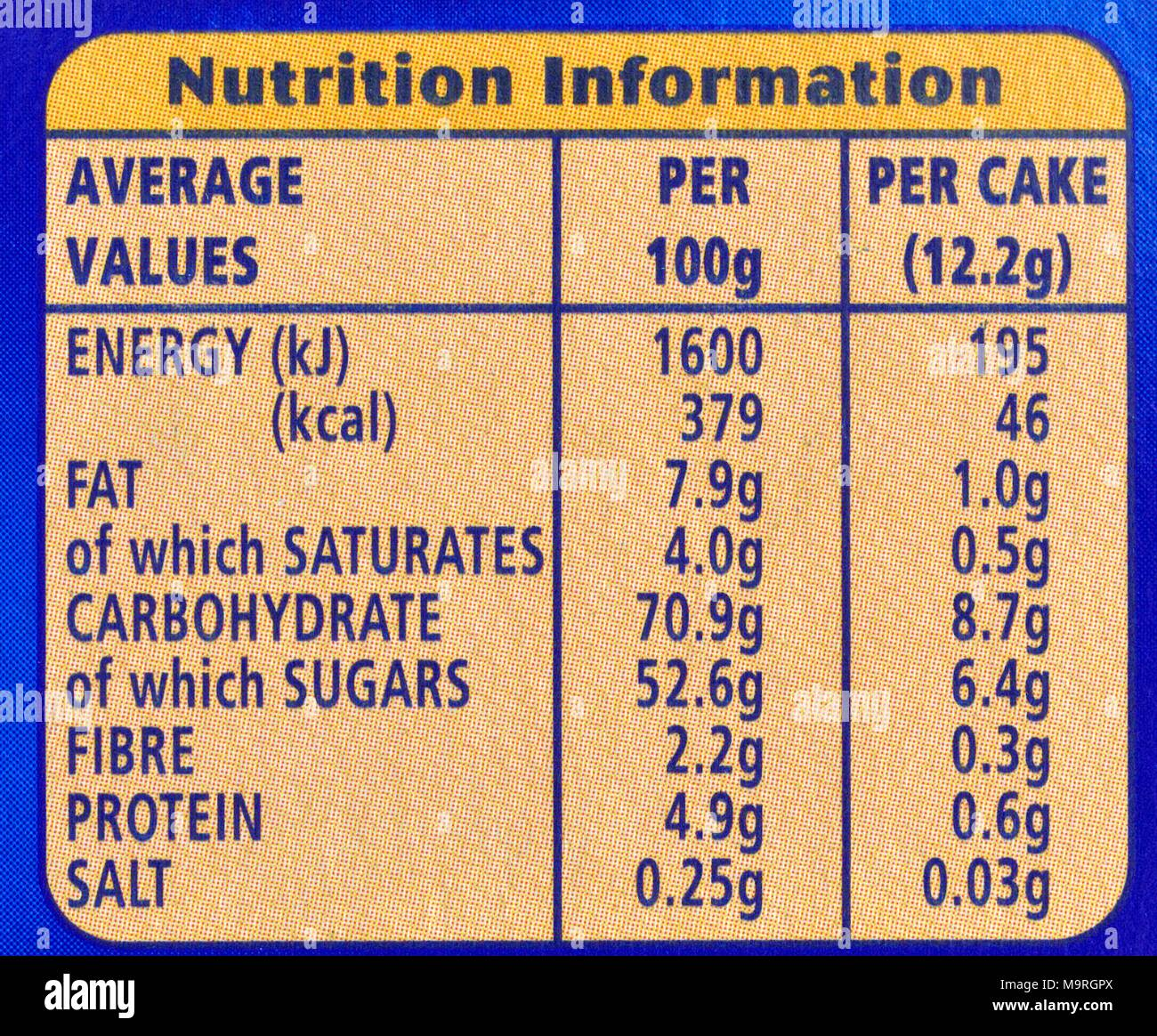 Nutrition Information Product Labelling Stock Photo Alamy