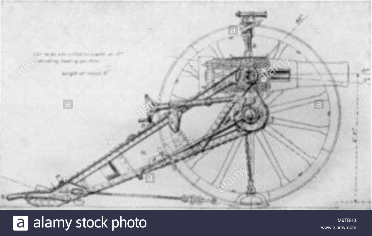 Diagram of British BL 5 inch field howitzer of 1896. Major Hall's caption- .