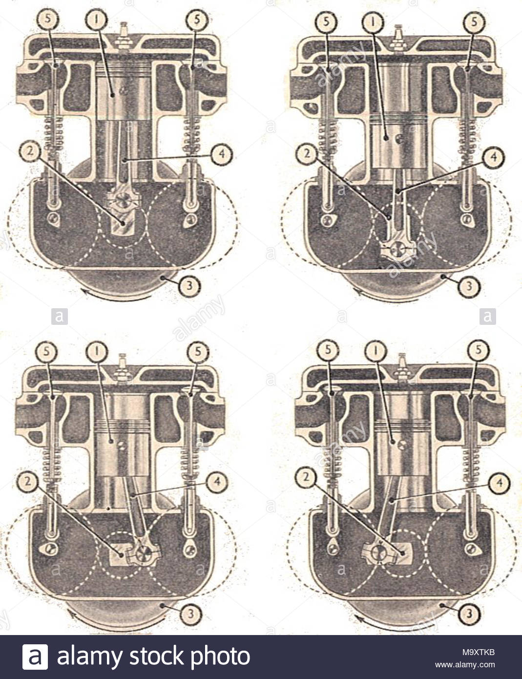Movements of working parts of a four-stroke single-cylinder engine (Manual .