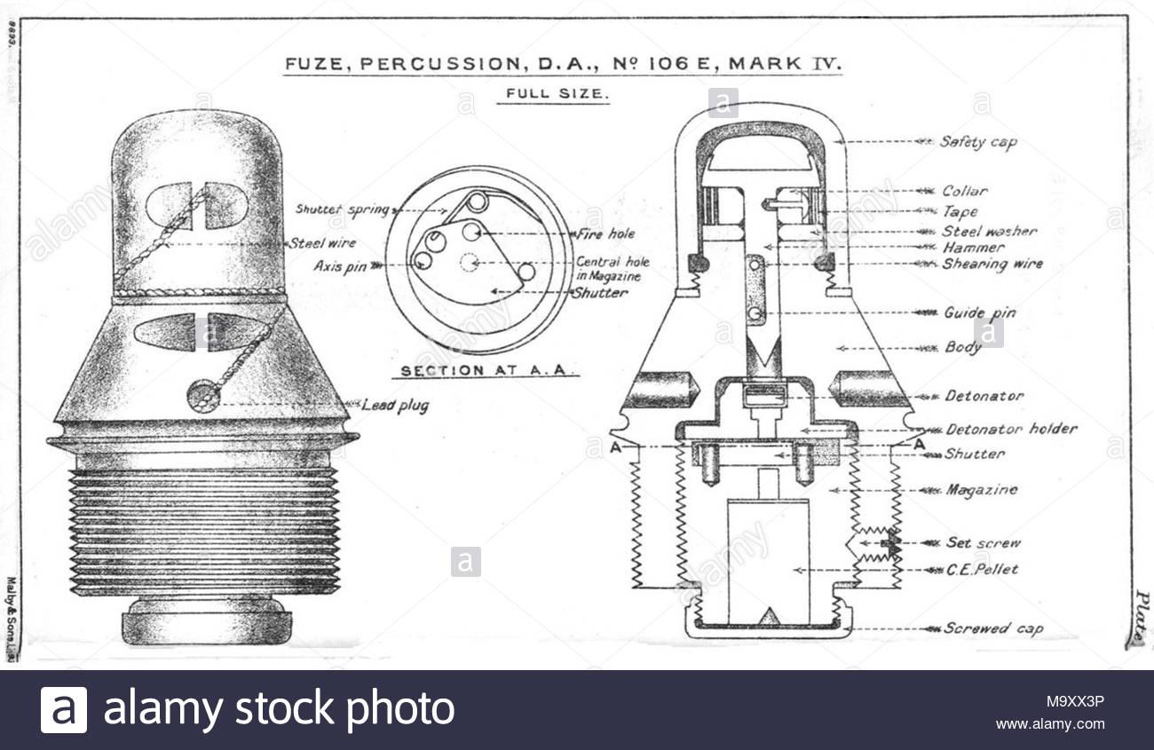 Diagrams depicting British No. 106E Mark IV instantaneous percussion  artillery fuze. - Stock Image