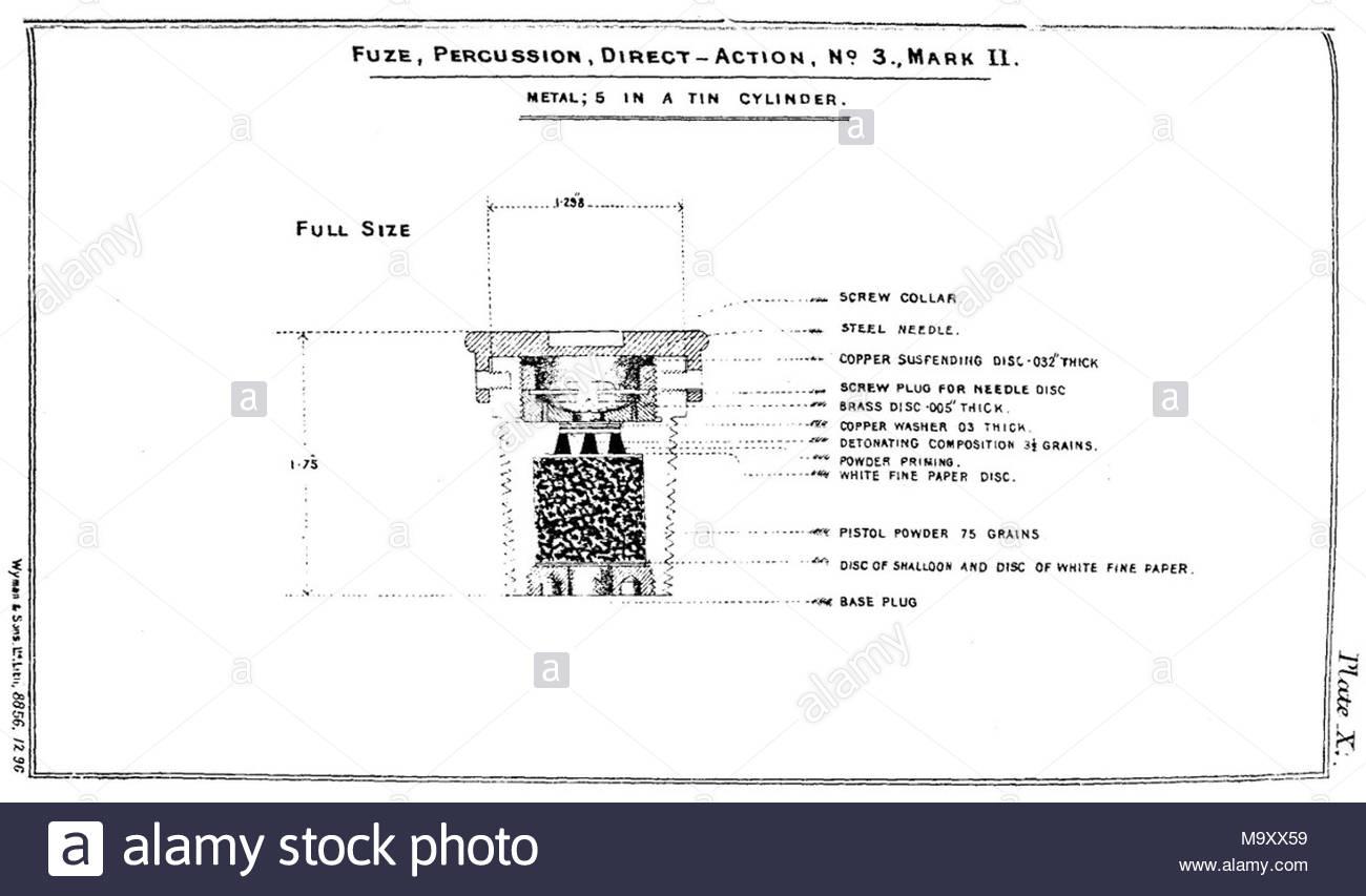 Diagram depicting British No. 3 Mark II direct-action percussion artillery  fuze. -