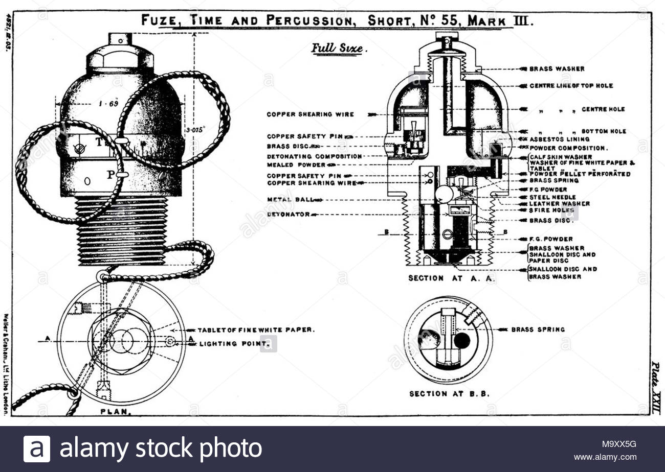 Diagrams depicting British No. 55 Mark III time and percussion artillery  fuze. - Stock