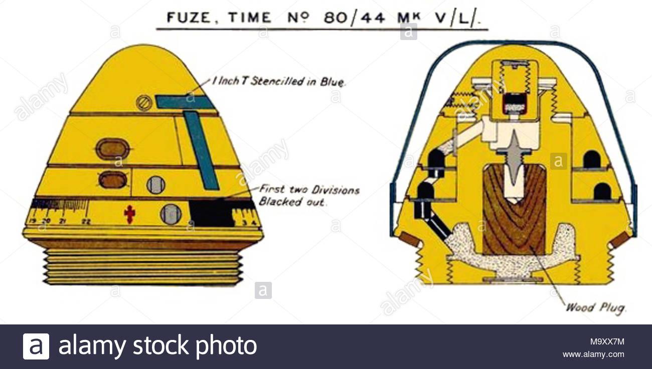 Shells Exploding Stock Photos Images Alamy Plymouth Horizon Fuse Box Diagram Showing British No 80 44 Mark V Time Fuze World War