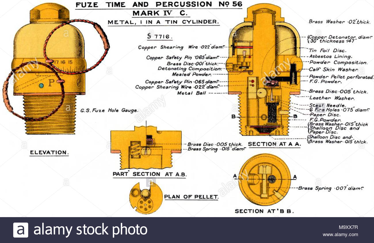 Diagram Of British No 56 Mk Iv C Time Percussion Fuze As Used In Mountai The Second Boer War Was Service From 1894 Declared Obsolete 1921