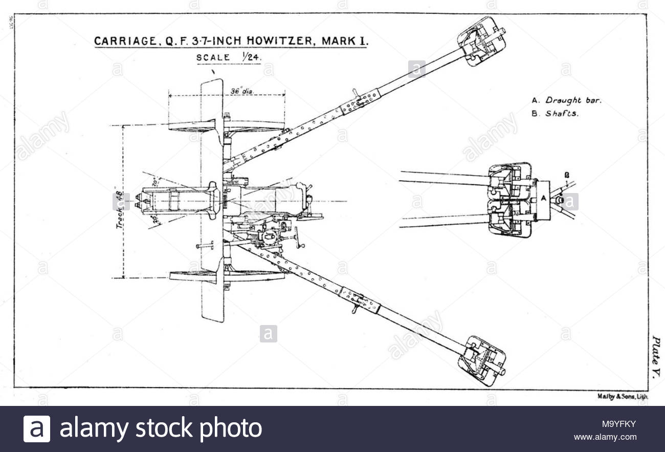 Diagram depicting plan view of British QF 3.7-inch mountain howitzer Mark I  and carriage