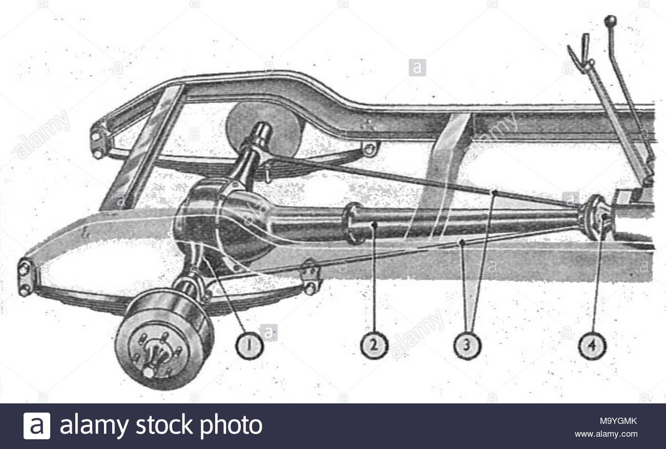 Rear Axle Stock Photos Amp Rear Axle Stock Images Alamy
