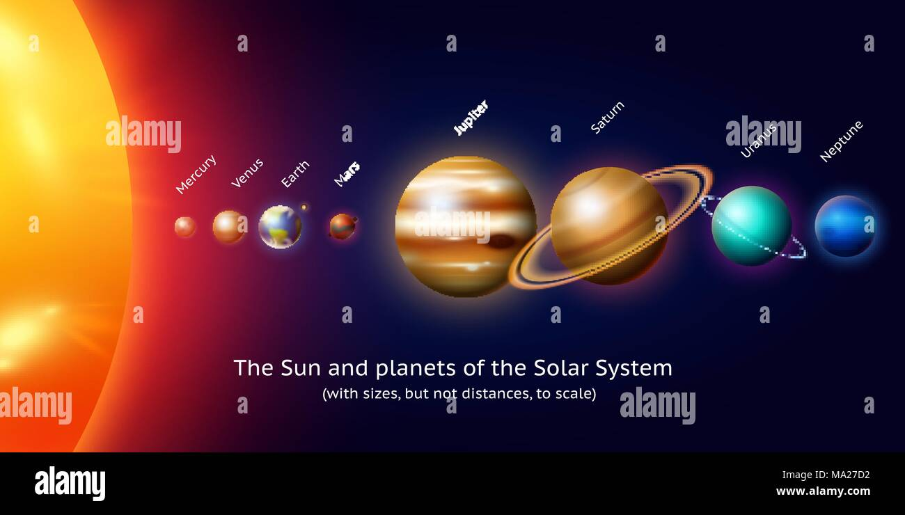 planets and the moon and sun - photo #31