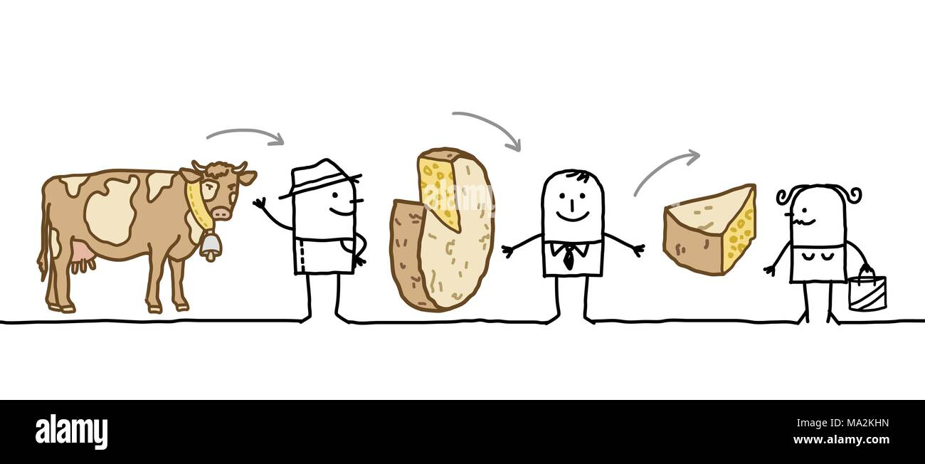 Cartoon Characters - Cheese Production Chain - Stock Image