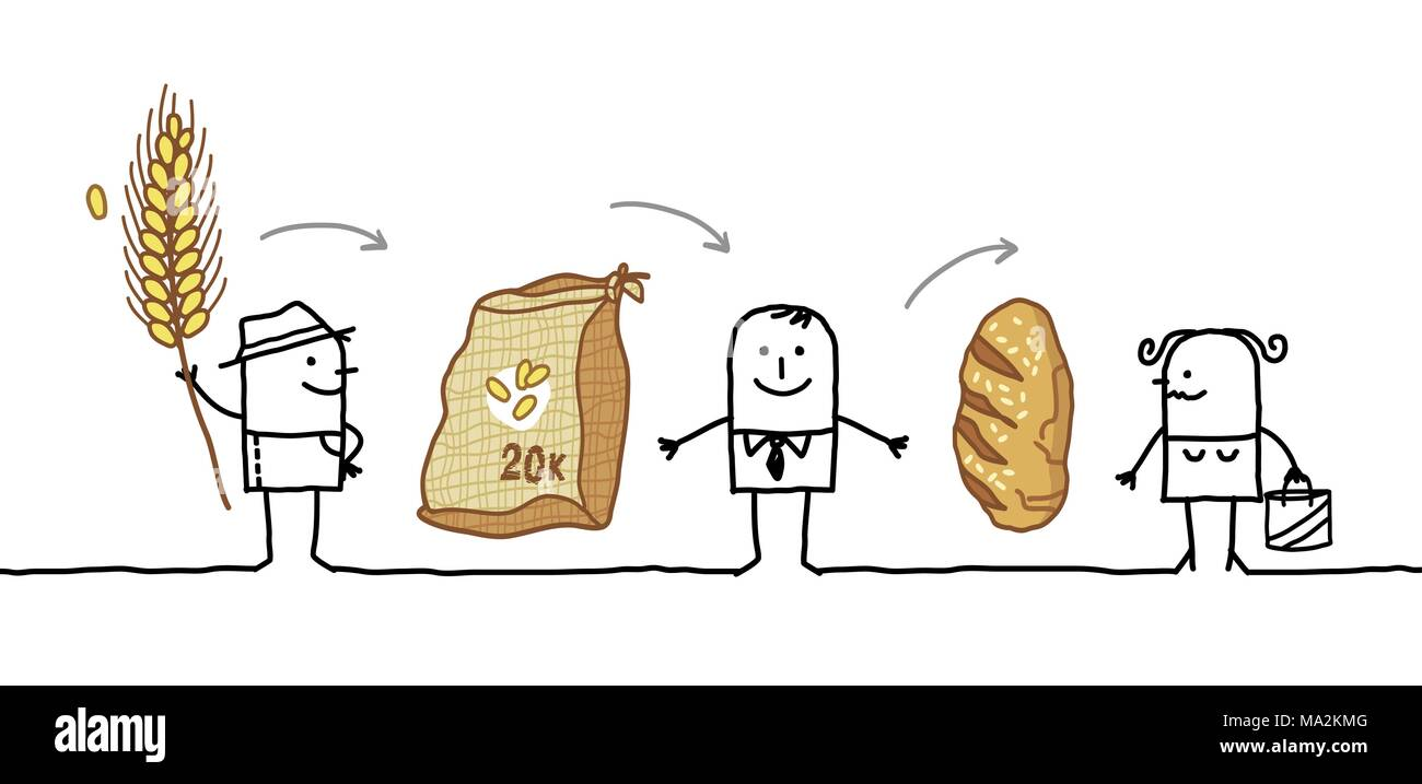 Cartoon Characters - Wheat Production Chain - Stock Image