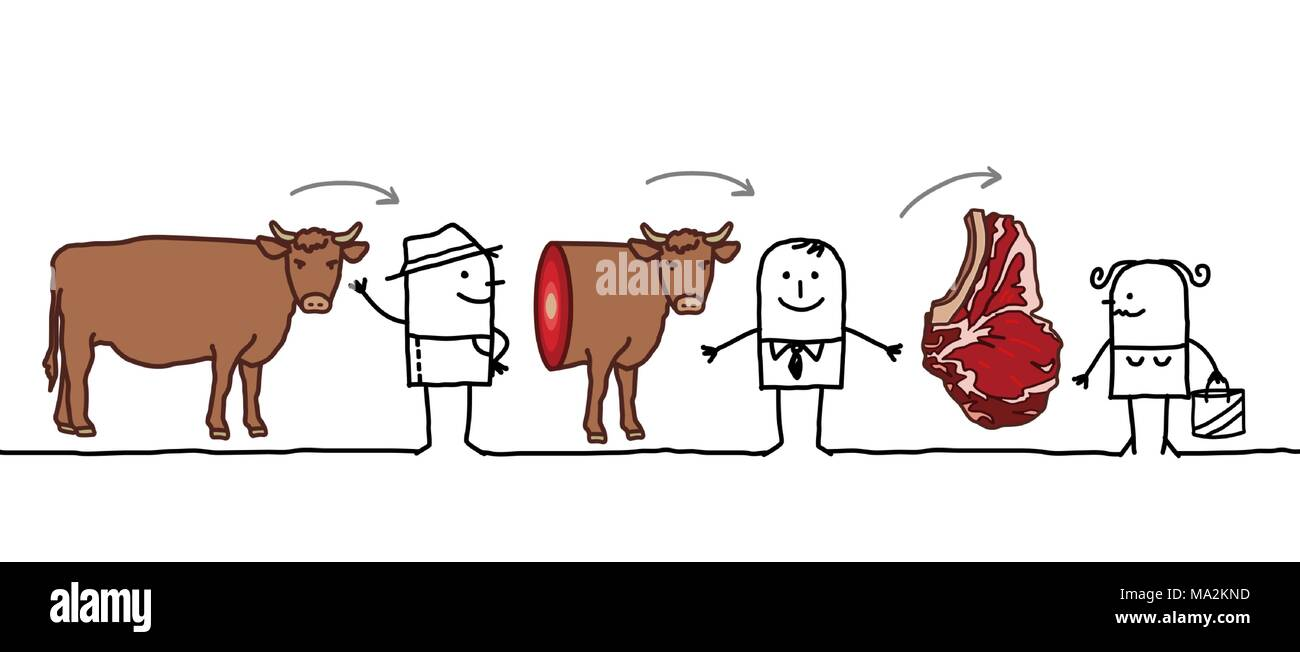 Cartoon Characters - Beef Production Chain - Stock Image