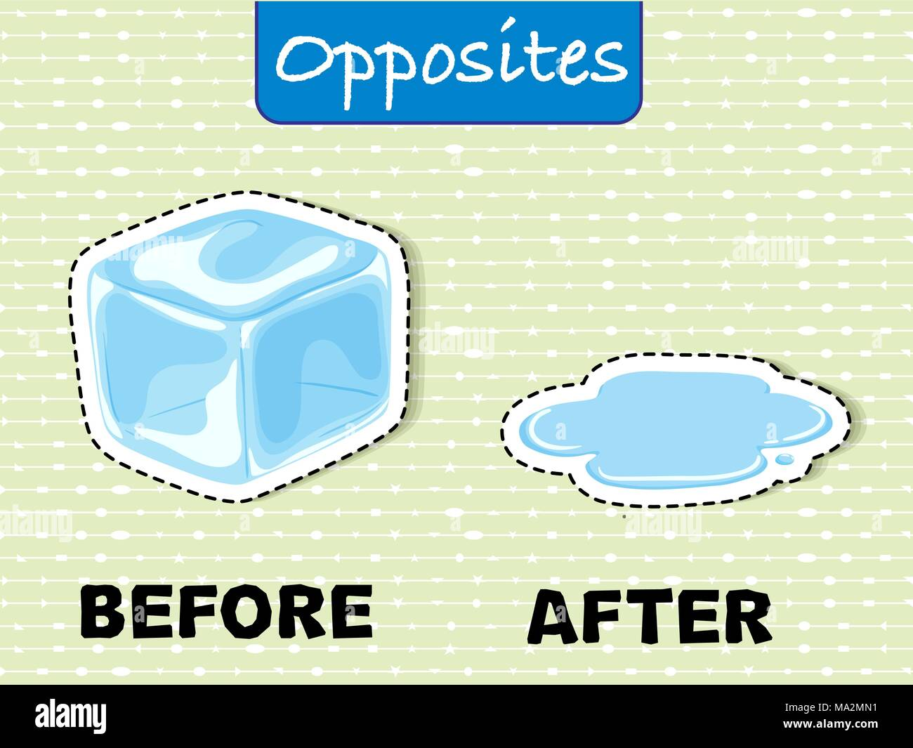 Opposite words for before and after illustration Stock Vector Art ...