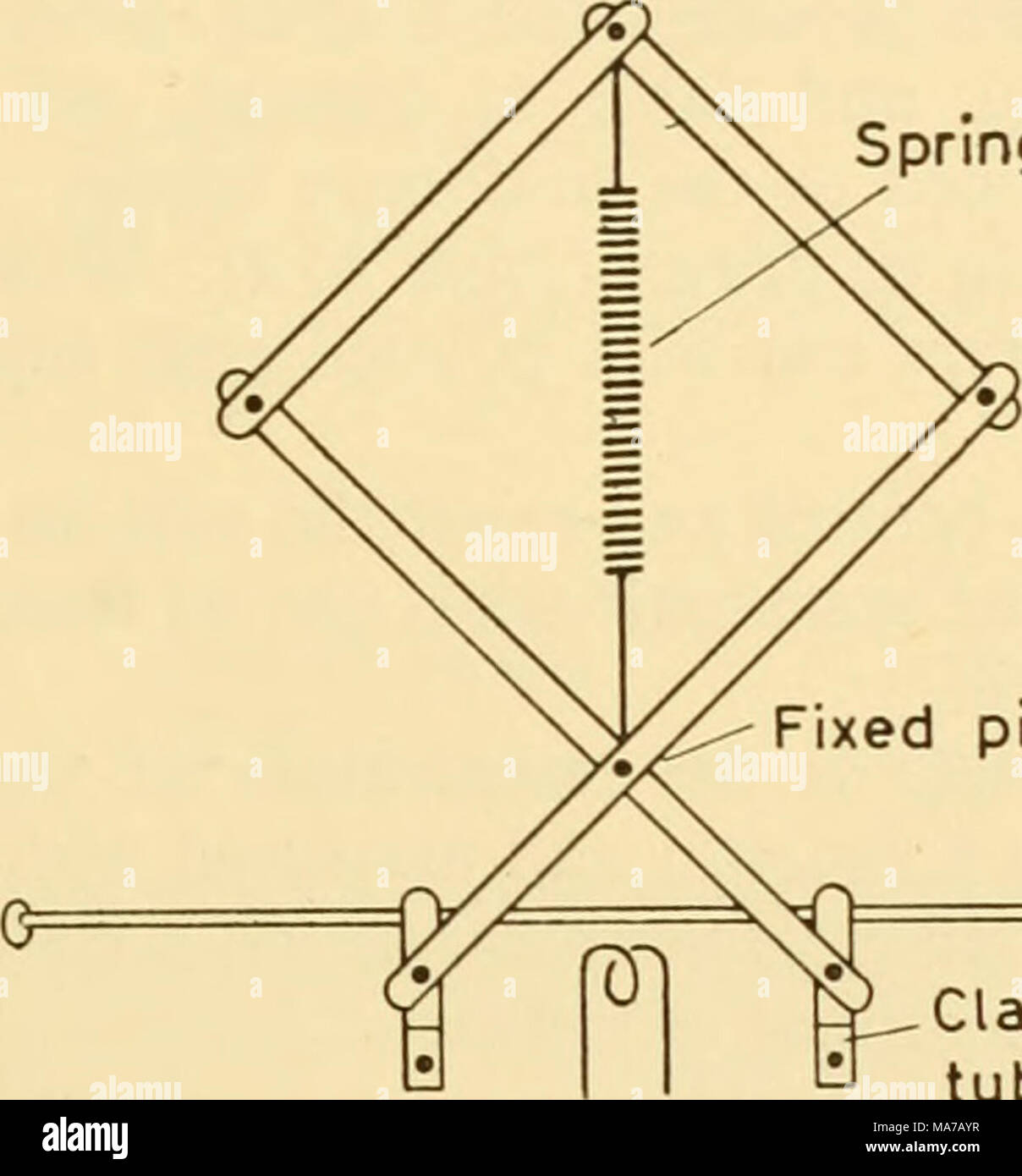 Simple Machines Stock Photos Images Alamy Parts Heating Element As Well Singer Sewing Machine Diagram Electronic Apparatus For Biological Research Fixed Pivot Clamp Tubing Sliding Bar