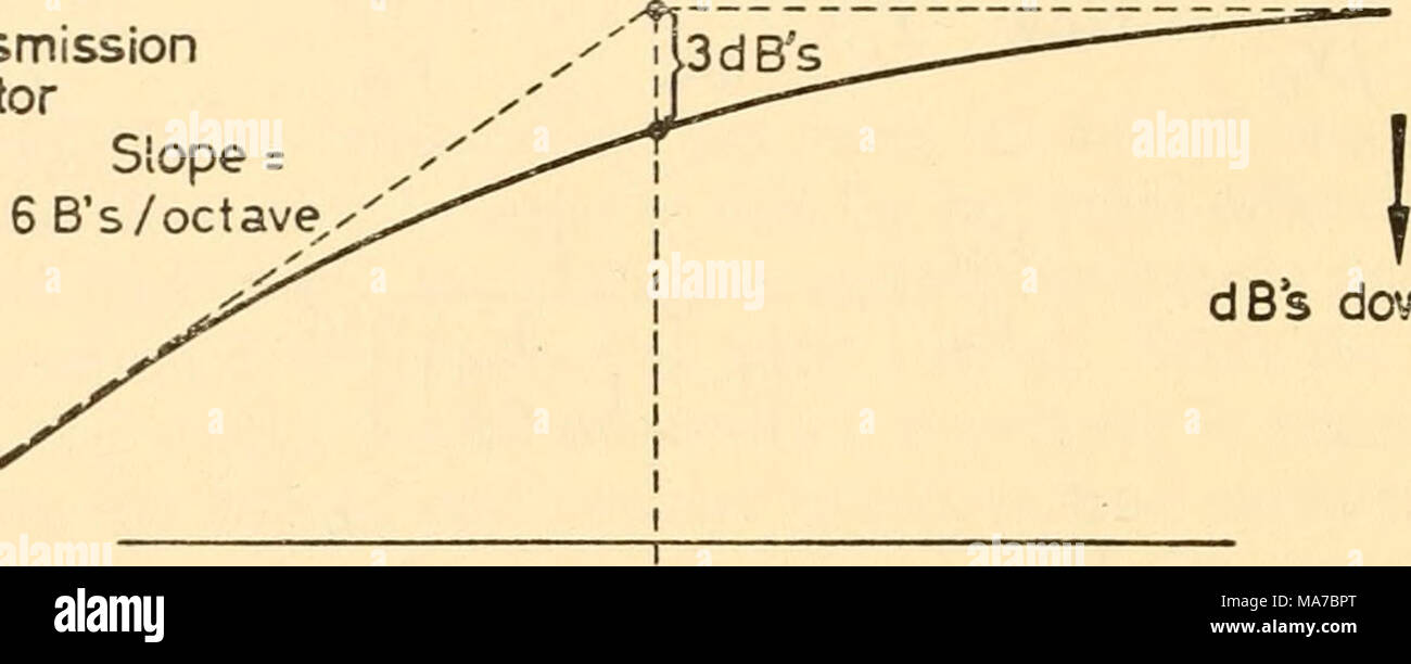 Low Pass Filter Stock Photos Images Alamy Rclowpassfiltercircuitdiagramjpg Electronic Apparatus For Biological Research Dbs Down Frequency Figure 325