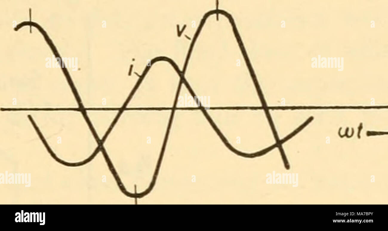 Sine And Cosine Stock Photos Sine And Cosine Stock Images Alamy