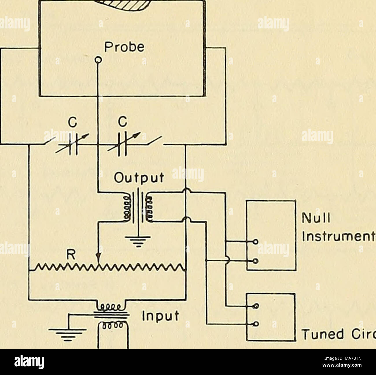 Wiring Diagram Stock Photos Images Alamy Electrical Diagrams And Schematics Reading An Electrolytic Tank Developed For Obtaining Velocity Pressure Distributions About Hydrodynamic Forms Tuned
