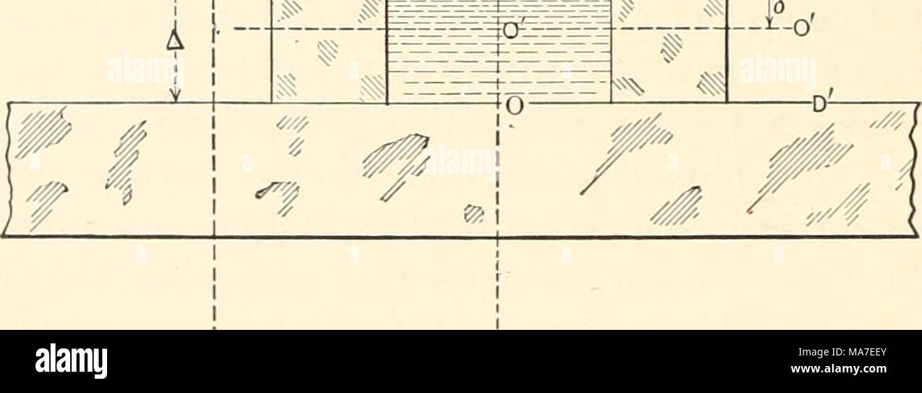 . Elementary chemical microscopy . Fig. 140. and measure the amount of displacement of image 00' of a mark at 0 upon the upper surface of the glass slide, the index of DD' refraction n will be found from the equation n = fZFi' Method 1. A Cell and Cover Glass of Known Thickness.— Cement upon an object slide of clear glass a cell whose top and bottom are ground true and parallel. After the cement has hardened, determine the depth of the cell by means of calipers, dial gauge or by means of the micrometer screw of the fine 1 This method is very old and is generally known as the Due de Chaulnes M - Stock Image