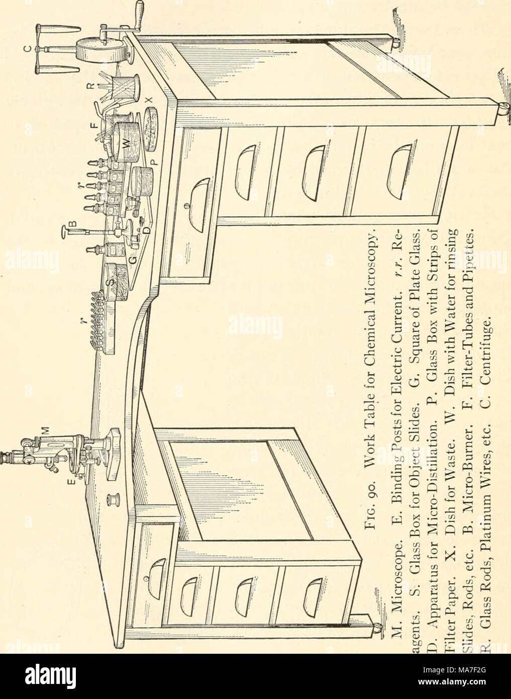 Elementary Chemical Microscopy Work Tables The Type Of Microscope Wiring Diagram Table Chosen By Chemist Upon Which To Place His Instruments And Apparatus For Micro