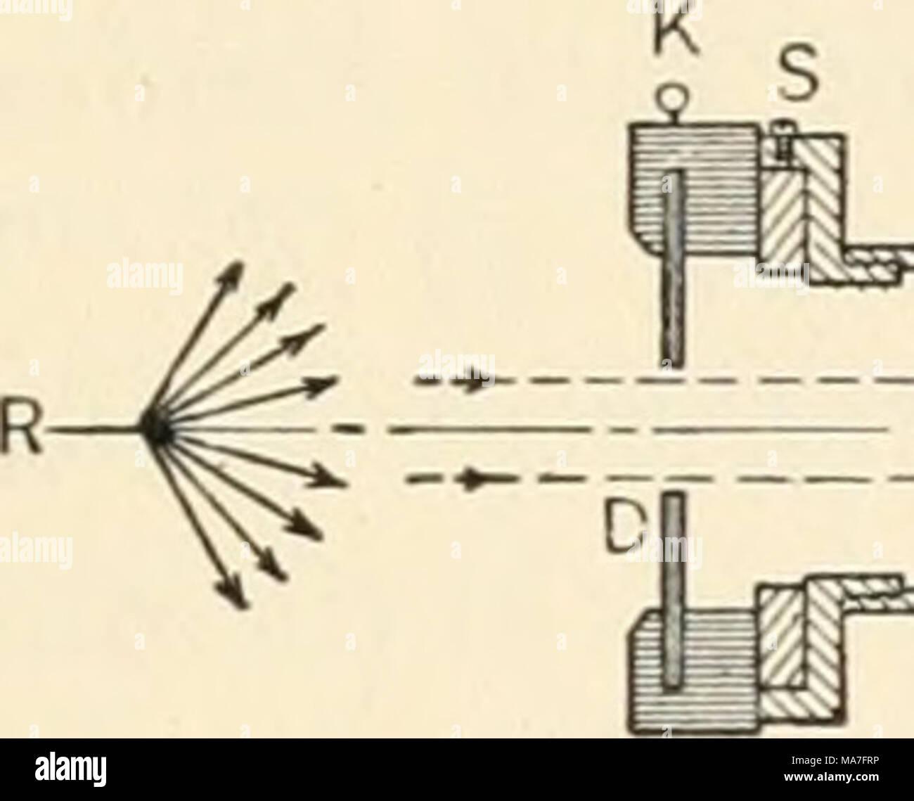 . Elementary chemical microscopy . '.'..^â ,i'.t,,', ,','.'.^,v ', .â lvyl'.','.',r' v ' ' ^ 11 ' ' i 'A  jn^l. Fig. 34. Nachet Vertical Illuminator. - Stock Image