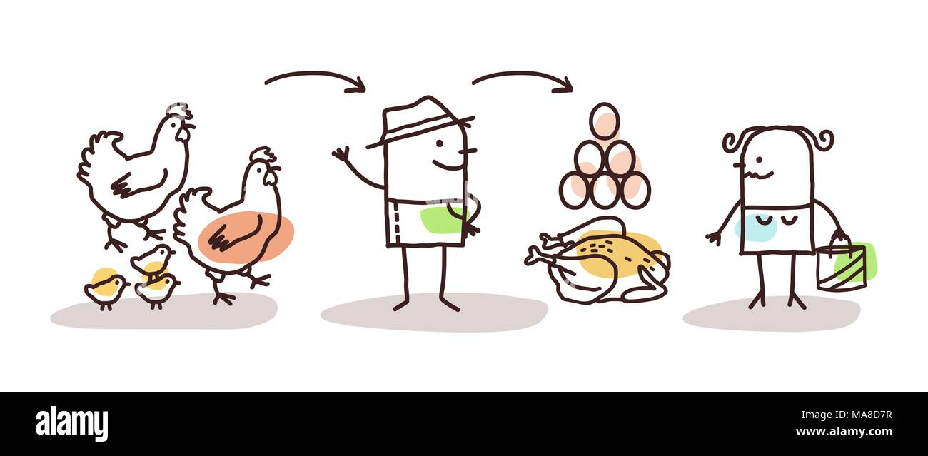 Cartoon Farmer Chickens Production and Direct Consumer - Stock Vector
