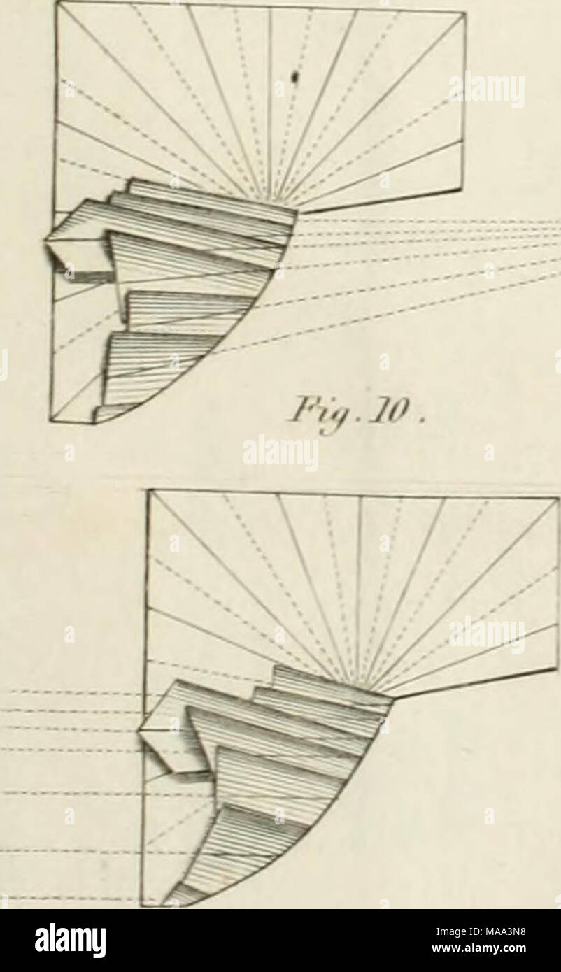. The Edinburgh journal of science. v. 1-10, July 1824-Apr. 1829; new ser., v. 1-6, July 1829-Apr. 1832 . Stock Photo