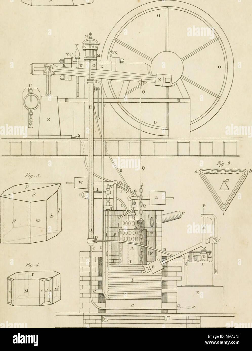 . The Edinburgh journal of science. v. 1-10, July 1824-Apr. 1829; new ser., v. 1-6, July 1829-Apr. 1832 . J'tth/is/ird ^'/ W.mH-Ayr4Hf*i Stock Photo