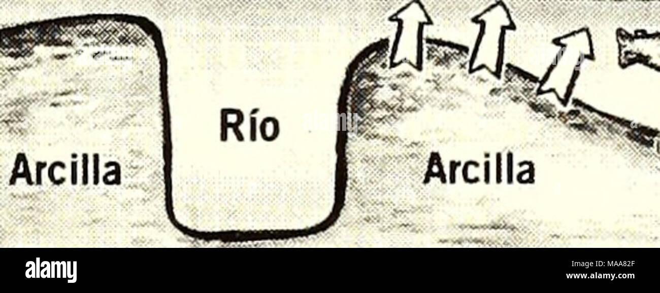 . Ecuador, Perú : Cuyabeno-Güeppí . Arcilla Mineralízación de Nutrientes - Stock Image