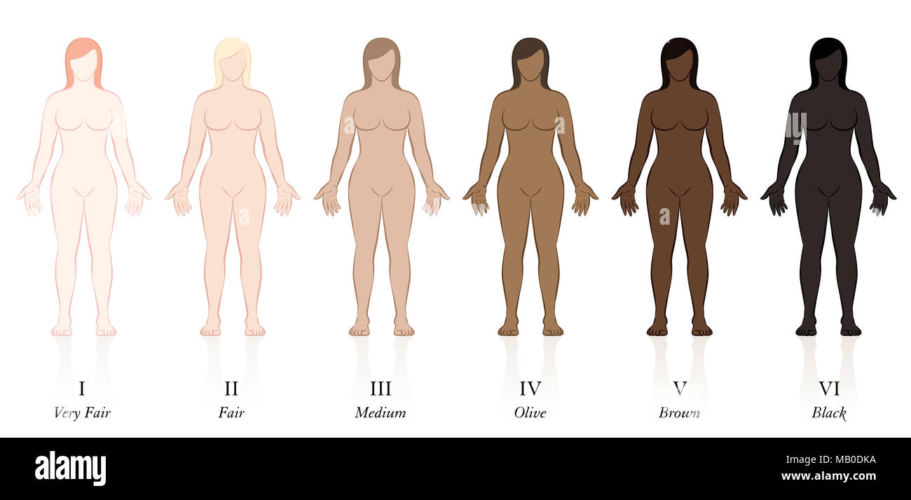 Skin types. Six women with different skin colors. Very fair, fair, medium, olive, brown and black, to determine the sun protection factor. - Stock Image