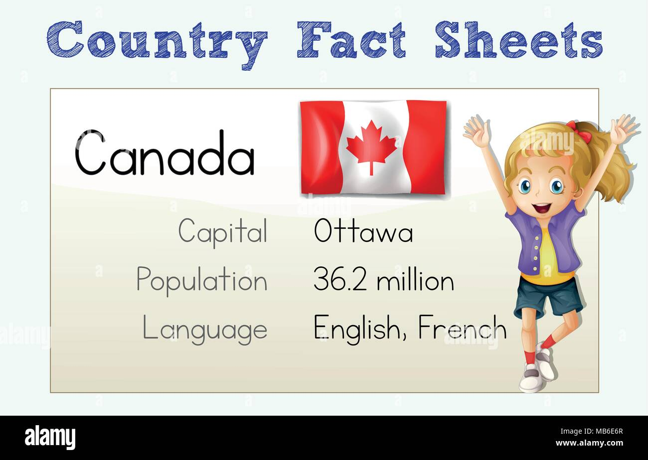 Flashcard with country fact for Cananda illustration - Stock Image