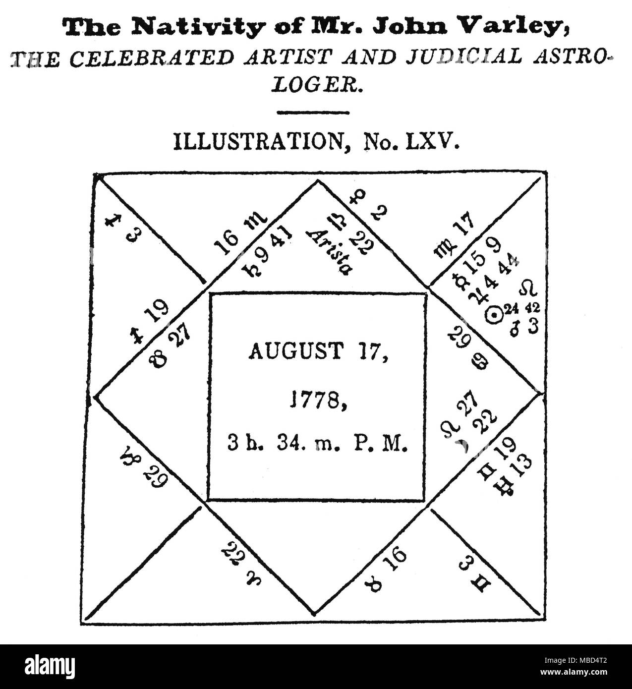 HOROSCOPES - JOHN VARLEY  This horoscope of the artist-astrologer, who was a friend of William Blake, was published as Illustration No. LXV, in the Straggling Astrologer of the Nineteenth Century 1848.  We observe that his Sun, in 24.42 Leo, is in the Astrologer's Arc (25=29 Leo).  Ironically, for an astrologer who did so much to study the effect of Uranus, we note that the position of this planet, given in his chart, is off by as much as 6 degrees.  Modern computing shows that Uranus was in 19.02 Gemini, on 17 August, 1778. - Stock Image