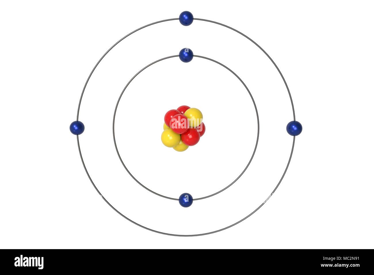 Boron Atom Bohr Model With Proton  Neutron And Electron