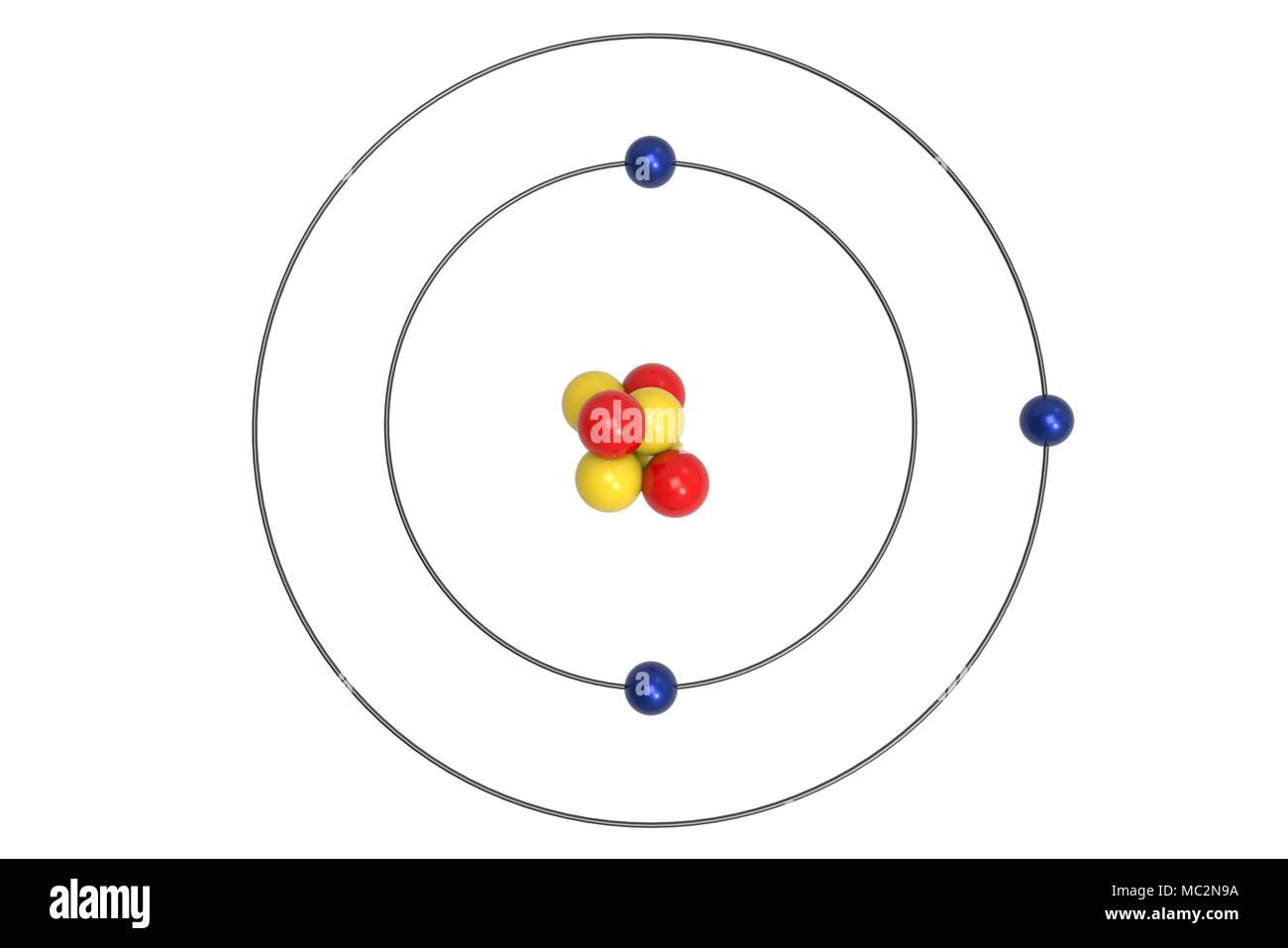 lithium atom bohr model with proton neutron and electron