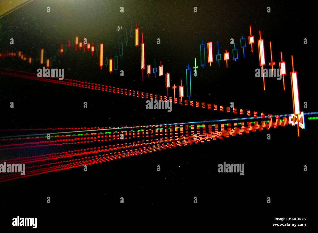 Forex trading screen with charts and graphs closing orders - Stock Image