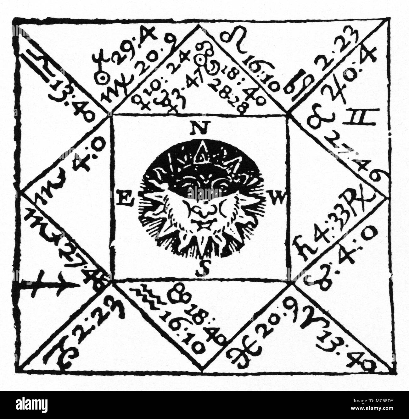 HOROSCOPES Chart of a partial solar eclipse of 11 August 1645 [OS] which was used by William Lilly in connexion with a prophecy concerning the death of King Charles I of England.  For a full survey of the astrology behind Lilly's prediction, see D. Ovason, The Book of the Eclipse, 1999, pp. 145ff.  The woodcut was published in William Lilly, The Starry Messenger. - Stock Image
