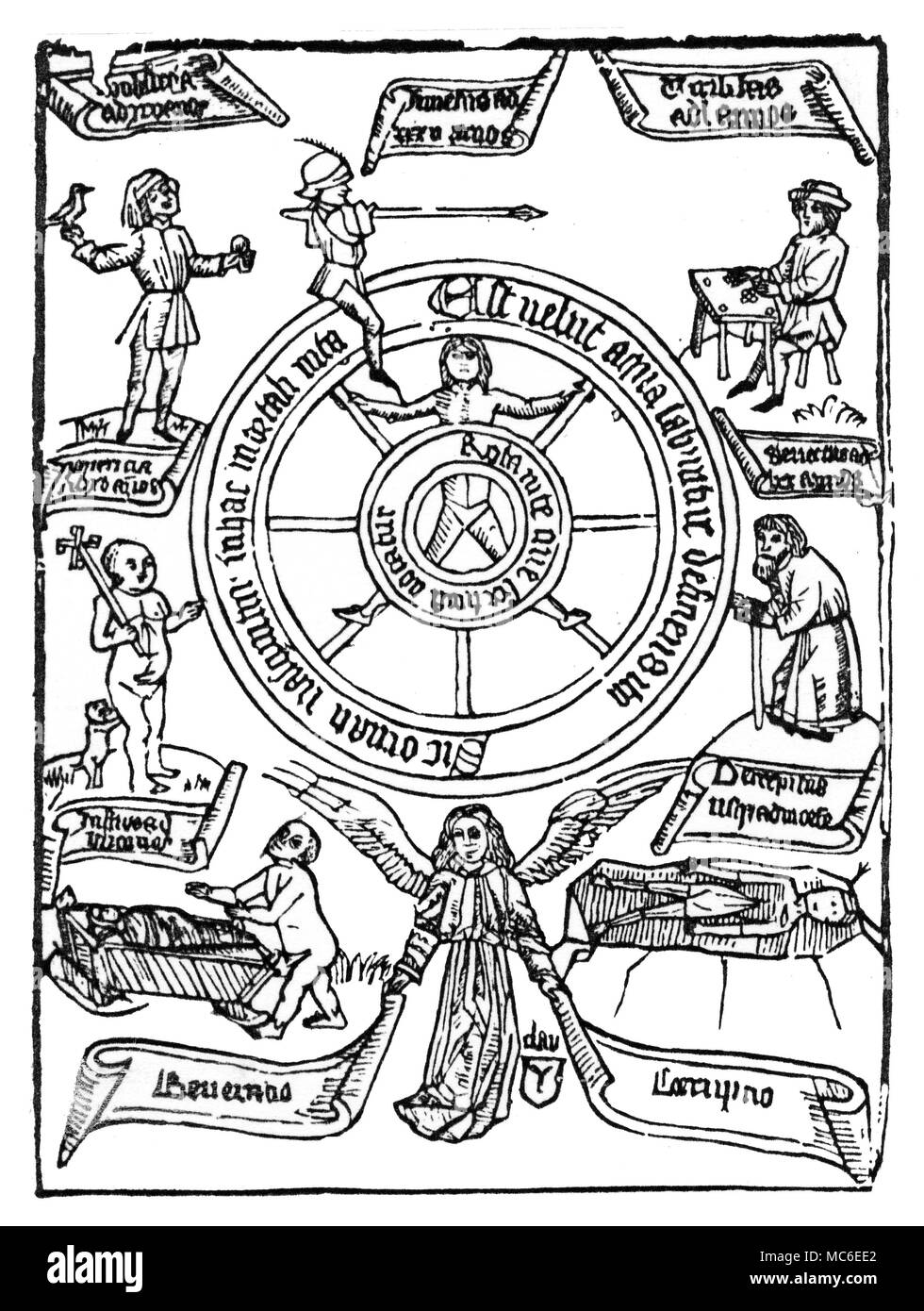 ASTROLOGY - SEVEN AGES OF MAN Nineteenth century drawing