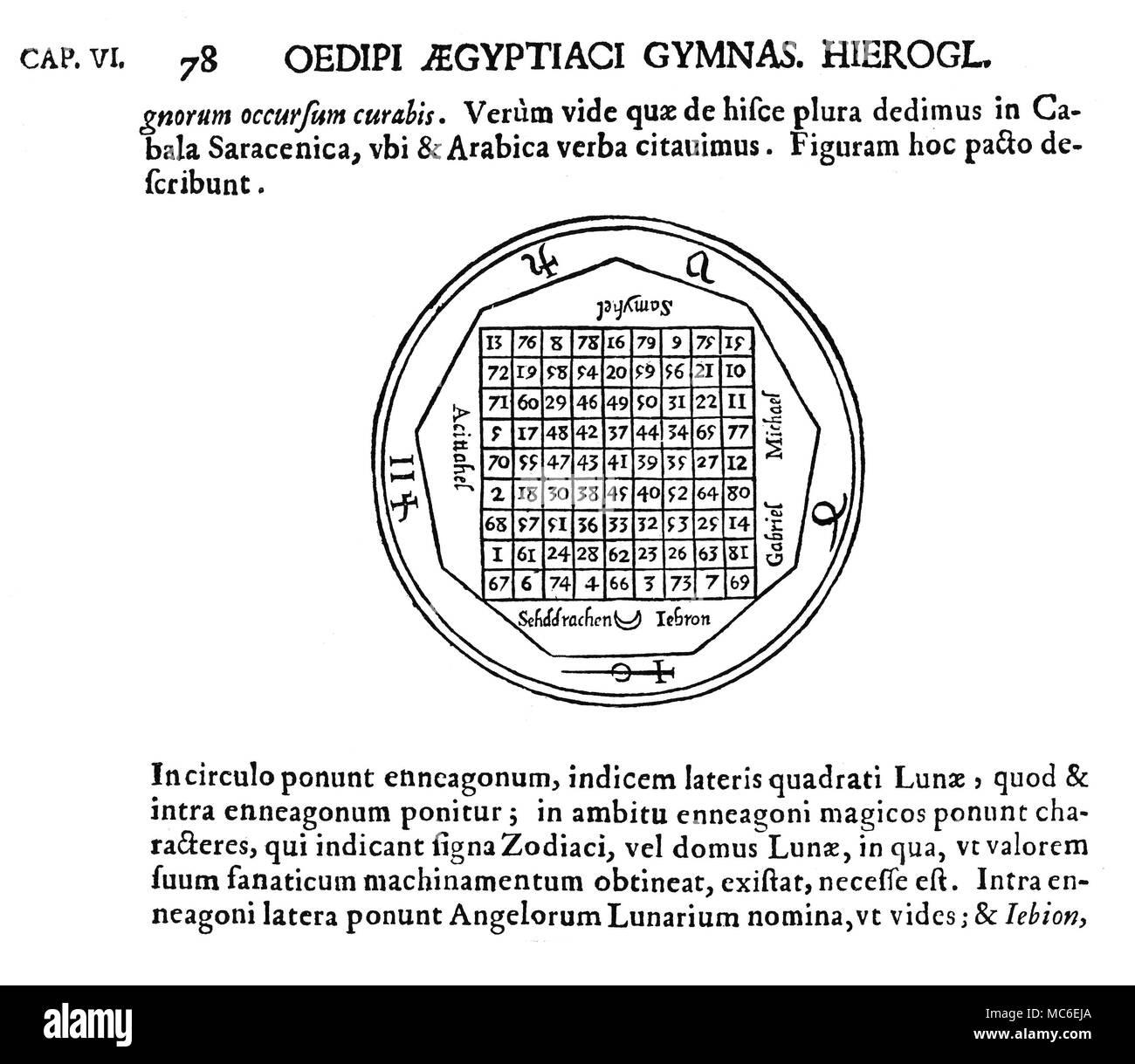 Magic Symbols Magic Squares Moon The Tabula Lunae Or Magic