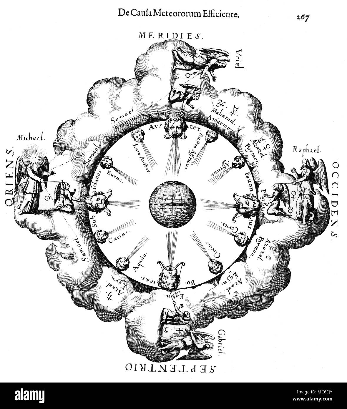 Astrology Angels Winds And Weather Complex Diagram Illustrating