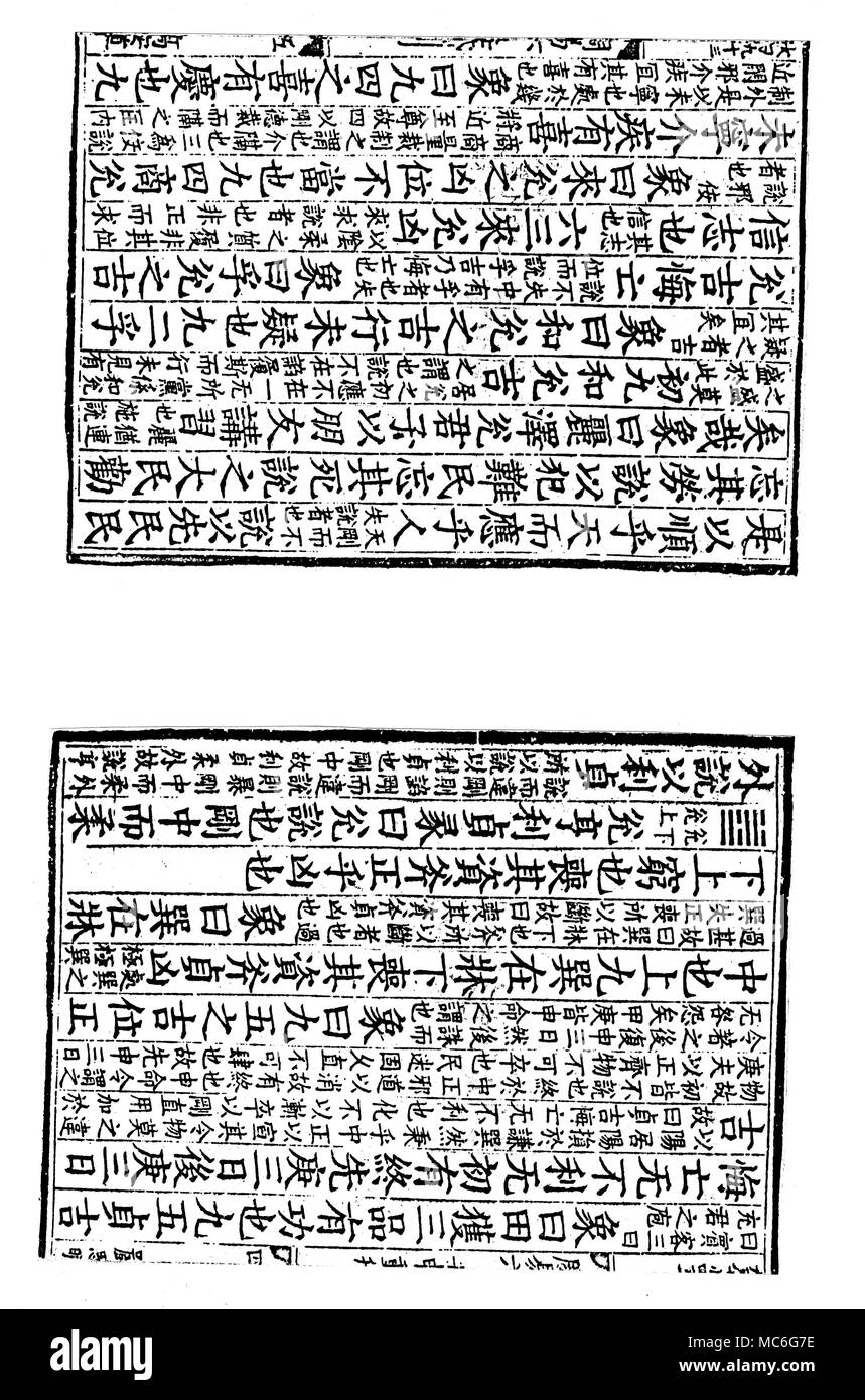 What is the Chinese Book of Changes