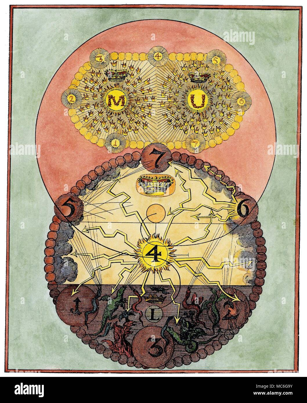 SYMBOLS - OCCULT ART - ROSICRUCIANS One of a series of influential