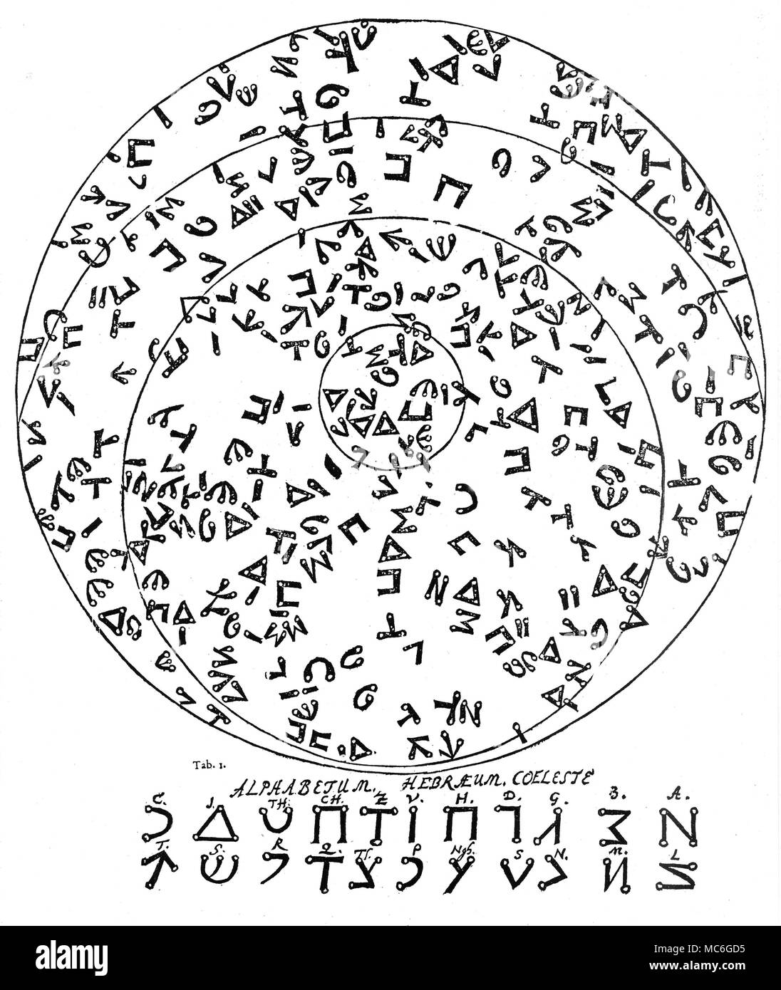 SECRET ALPHABETS - CELESTIAL SCRIPT The Hebrew alphabet called Alphabetum Coeleste, or Celestial Script, at the foot of a celestial image of the sky with the stars and constellations, visualized as Hebrew letter-forms. Fold-out plate from Jacob Gaffarellli, Curiositez Inouyes, Hoc est:  Curiositates Inauditae, 1678 - Stock Image