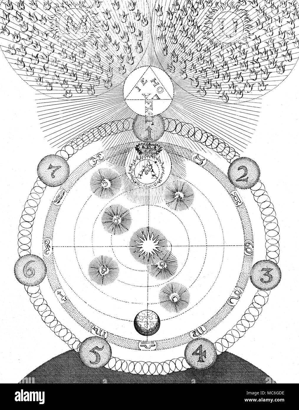 Occult Diagram Art Auto Electrical Wiring Diagram